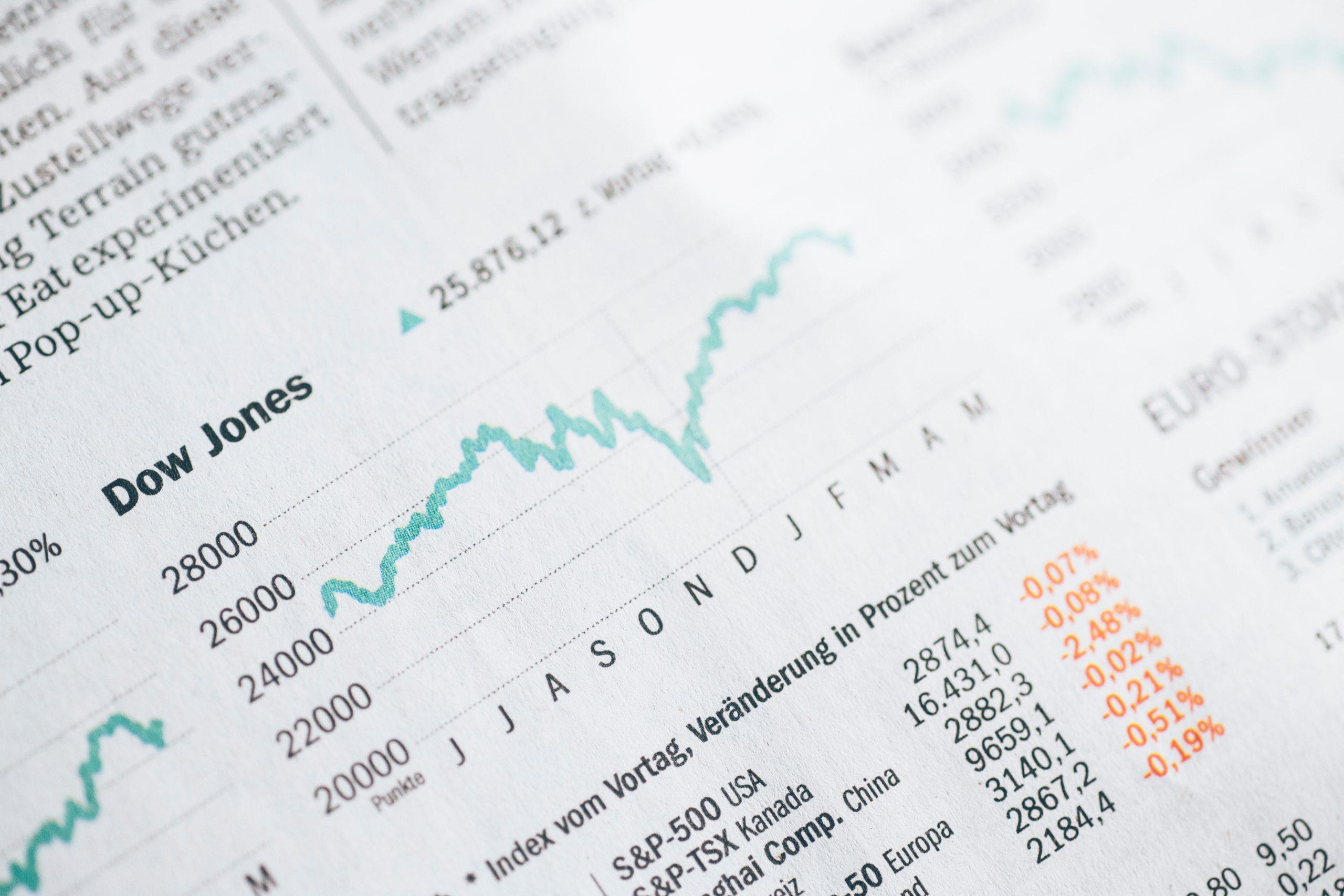 understanding-assets-stock-market
